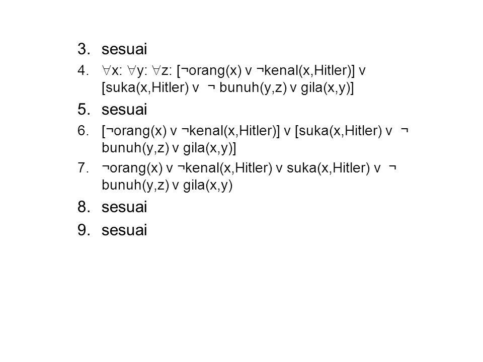 sesuai x: y: z: [¬orang(x) v ¬kenal(x,Hitler)] v [suka(x,Hitler) v ¬ bunuh(y,z) v gila(x,y)]
